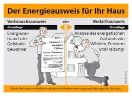 Energieausweis Infografik